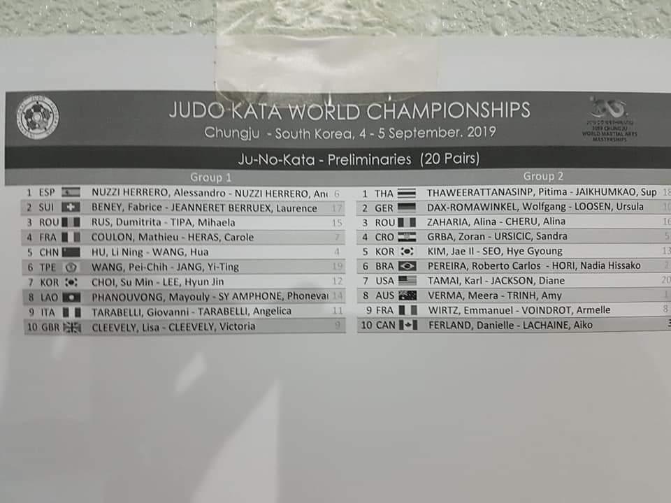 Championnat du monde kata tirage au sort